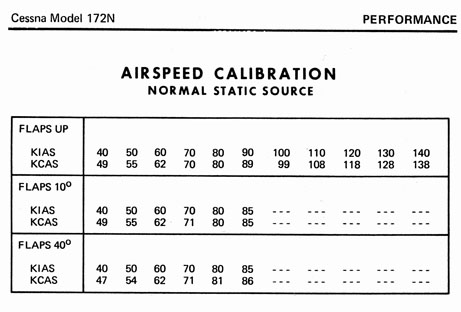 Airspeed Calibration 96 dpi