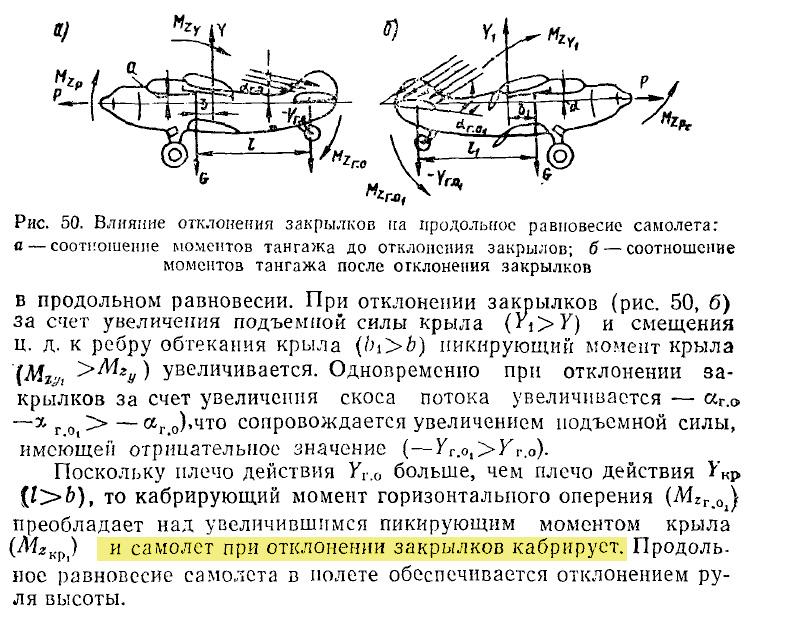 Zakrylki AN-2