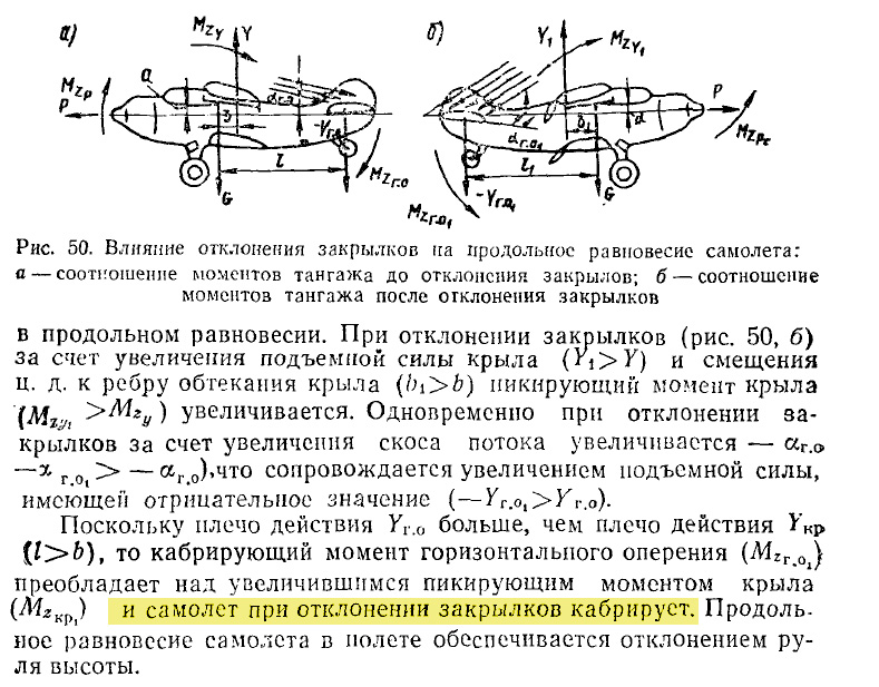 Zakrylki-AN-2.jpg